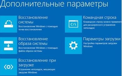 Безопасный режим Windows 10. Окно дополнительные параметры.