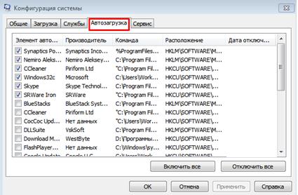 Окно Конфигурации системы. Вкладка Автозагрузка Windows 7