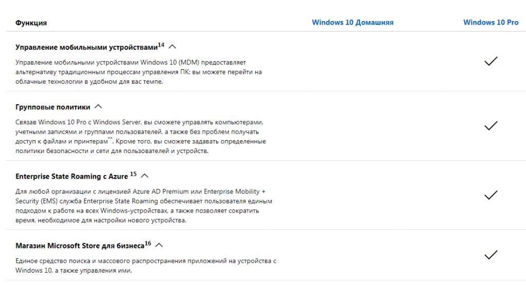 Какой Windows 10 лучше. Сравнительная таблица 31.