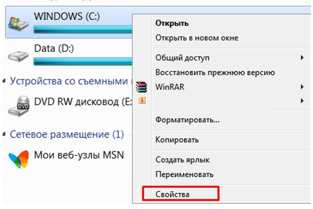Папка Windows Winsxs. Окно Дисков.