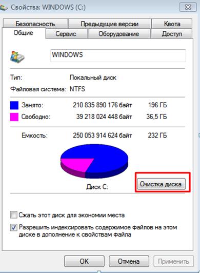 Папка Windows Winsxs. Окно  свойства диска С.