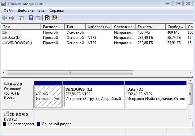 Windows управление дисками. Окно управления дисками.