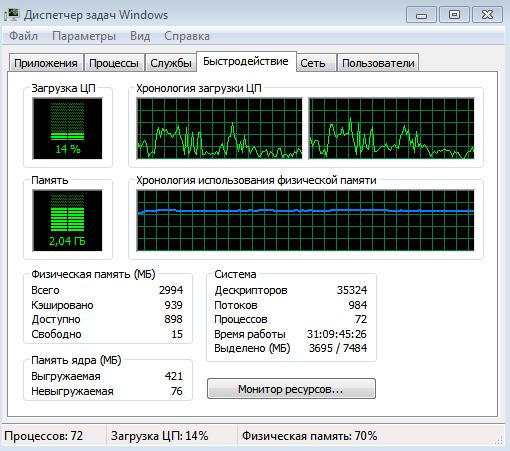 Как открыть диспетчер задач Windows 7. Окно диспетчера задач.
